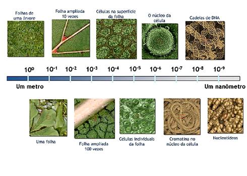 nanotecnologia_beneficios